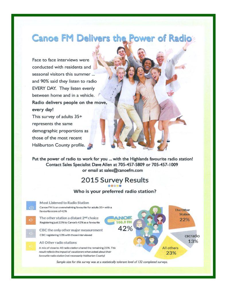 canoe-fm-delivers-the-power-of-radio
